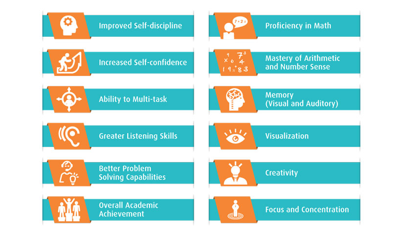 advantages of discovery learning
